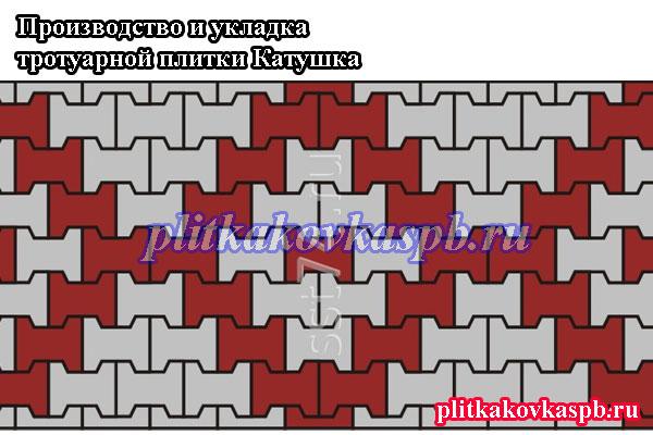Схемы укладки плитки Катушка